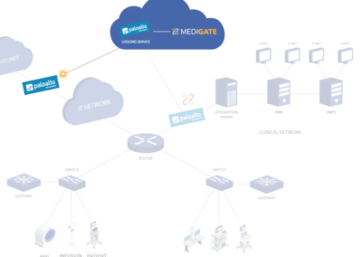Palo Alto Networks Application Framework