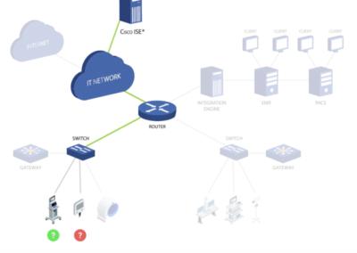 Cisco ISE Integration Video