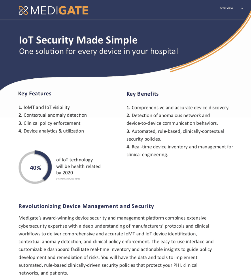 Meditate IoT Security Solution for Healthcare